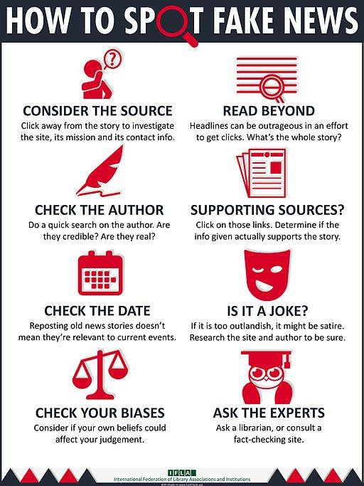Here are some tips and tricks to spotting fake news!
